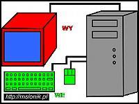 images/stories/20070509_SerwerX/640_280x210_rys5_konsola_wewy.jpg